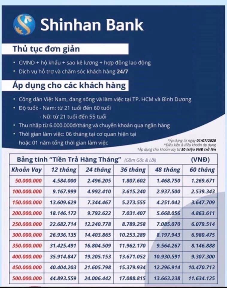 bảng tính lãi suất vay tiêu dùng tín chấp ngân hàng shinhan việt nam